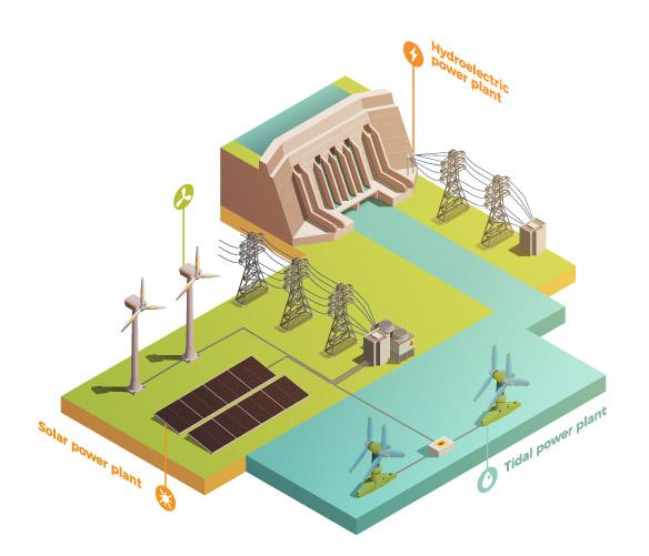Multi Energy Modelling